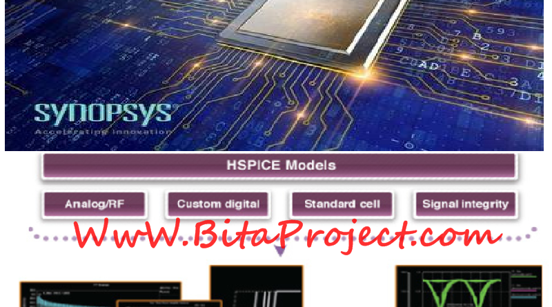 synopsys hspice